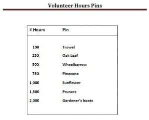 MG hours
