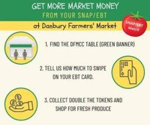 danbury farmers market brochure
